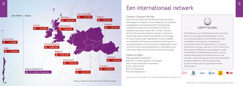 Hungary 1,050,800 Romania 1,188,300 Een internationaal netwerk Connect. Discover. Be free.
