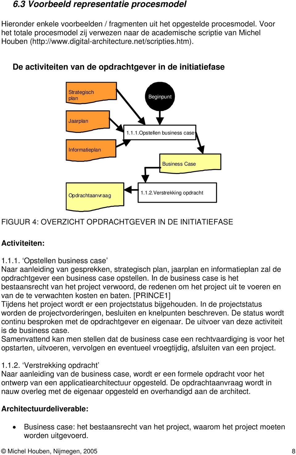 De activiteiten van de opdrachtgever in de initiatiefase Strategisch plan Beginpunt Jaarplan 1.1.1.Opstellen business case Informatieplan Business Case Opdrachtaanvraag 1.1.2.