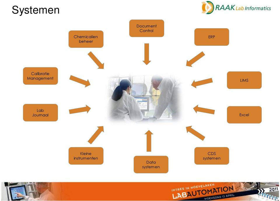 Management LIMS Lab Journaal Excel