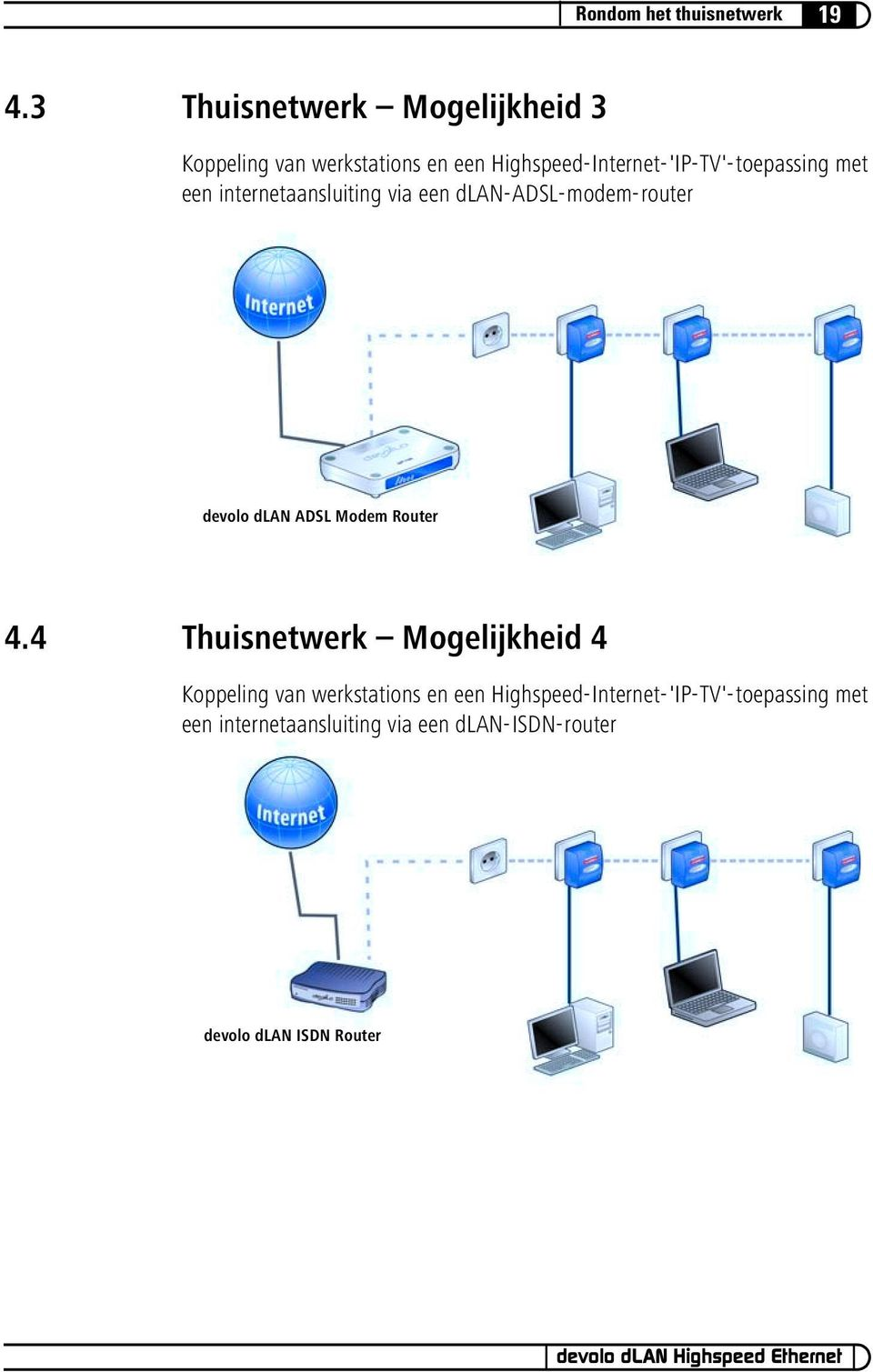 Highspeed-Internet-'IP-TV'-toepassing met een internetaansluiting via een dlan-adsl-modem-router