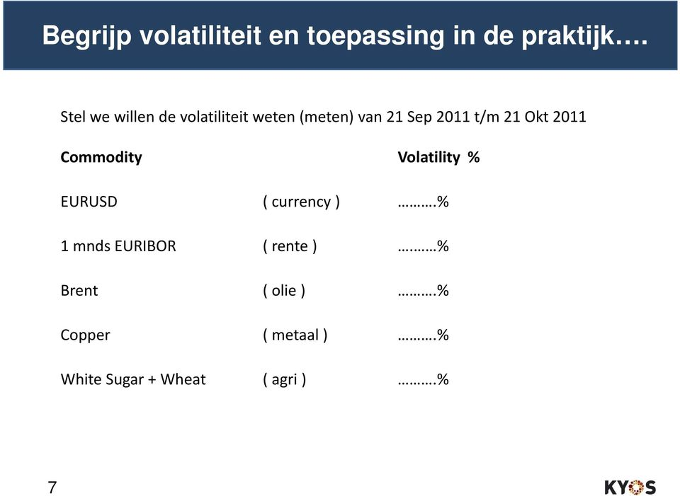 2011 Commodity Volatility % EURUSD ( currency ).