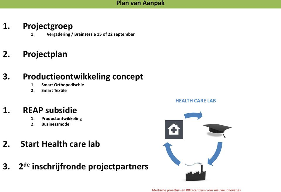 REAP subsidie 1. Productontwikkeling 2. Businessmodel HEALTH CARE LAB 2.