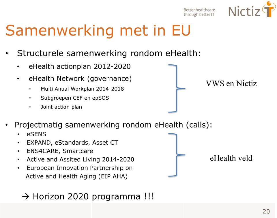 samenwerking rondom ehealth (calls): esens EXPAND, estandards, Asset CT ENS4CARE, Smartcare Active and Assited