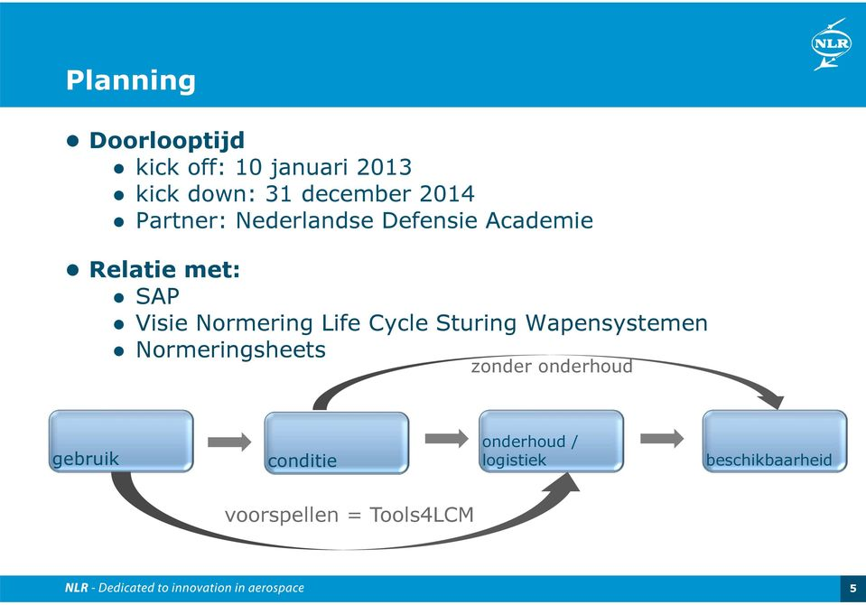 Normering Life Cycle Sturing Wapensystemen Normeringsheets zonder