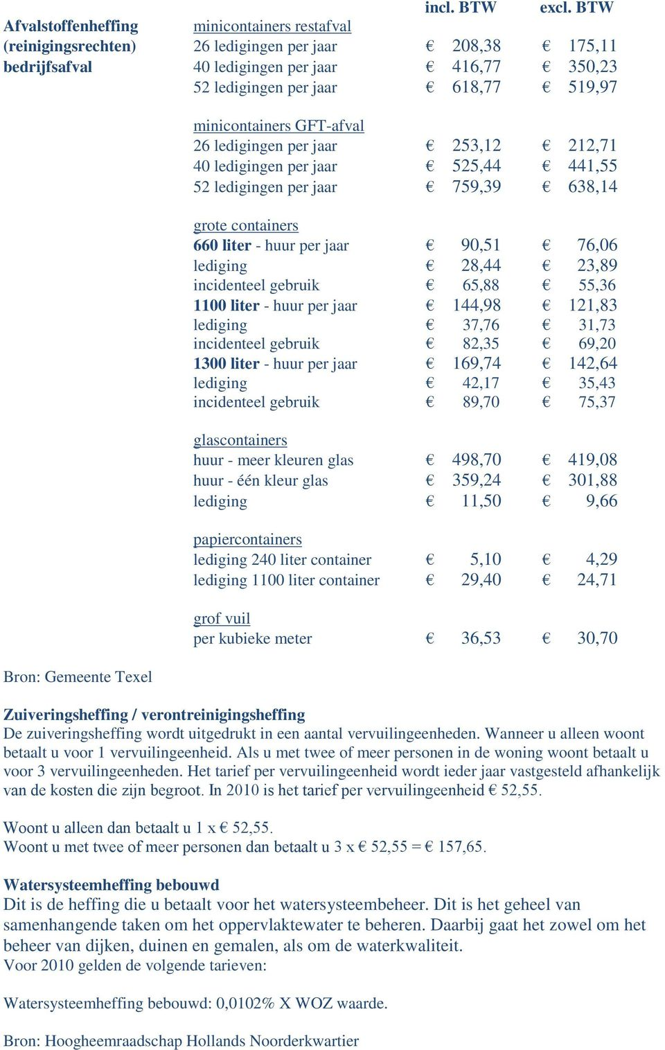 Gemeente Texel minicontainers GFT-afval 26 ledigingen per jaar 253,12 212,71 40 ledigingen per jaar 525,44 441,55 52 ledigingen per jaar 759,39 638,14 grote containers 660 liter - huur per jaar 90,51