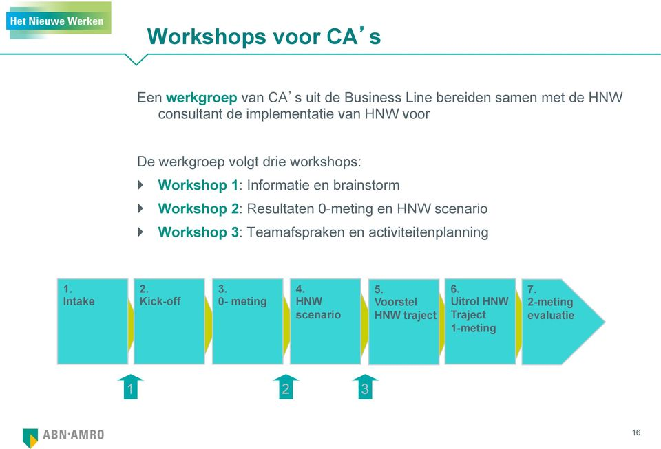 Workshop 2: Resultaten 0-meting en HNW scenario } Workshop 3: Teamafspraken en activiteitenplanning 1.