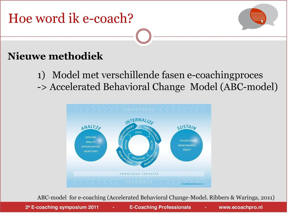 Model (ABC-model) ABC-model for e-coaching