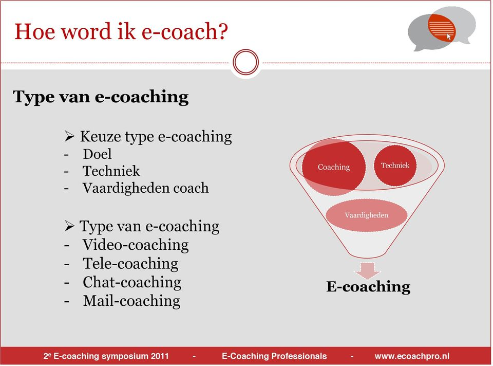 Type van e-coaching - Video-coaching -