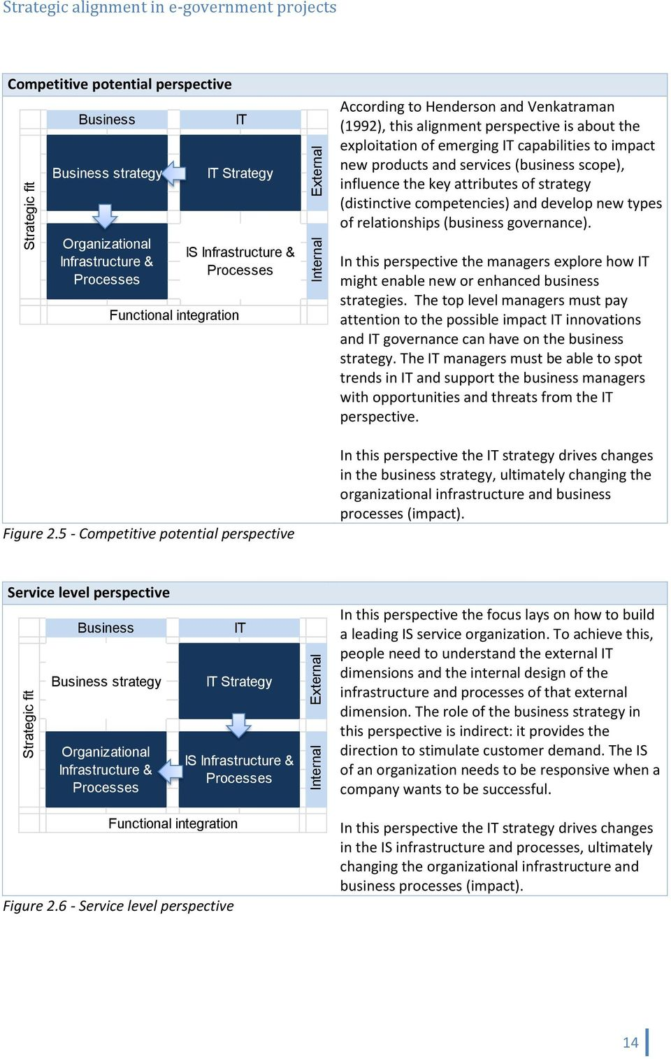 5 - Competitive potential perspective IT IT Strategy According to Henderson and Venkatraman (1992), this alignment perspective is about the exploitation of emerging IT capabilities to impact new