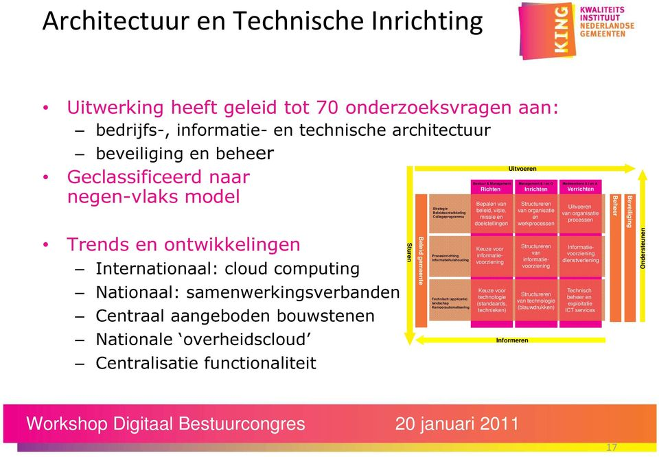 organisatie en werkprocessen Medewerkers & I en A Verrichten Uitvoeren van organisatie processen Beheer Beveiliging Trends en ontwikkelingen Internationaal: cloud computing Nationaal: