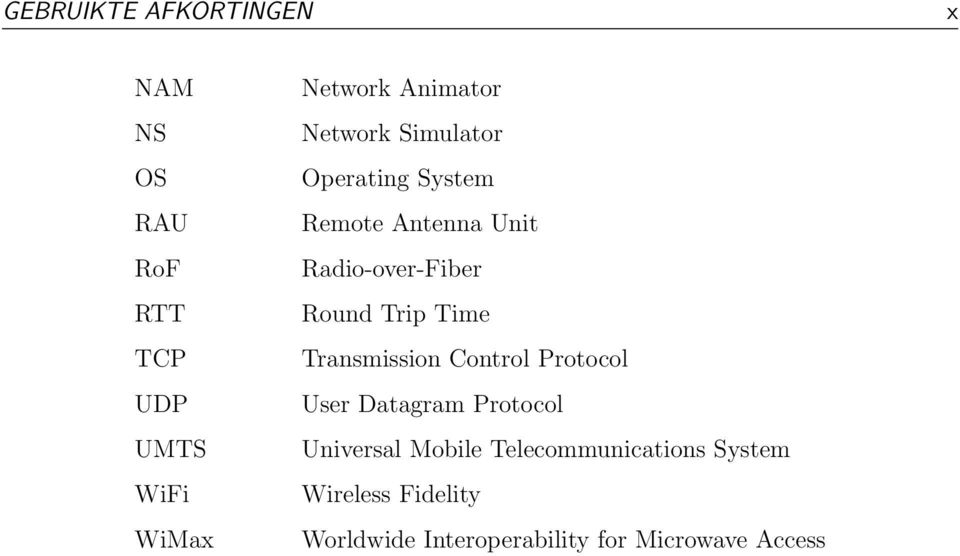 Round Trip Time Transmission Control Protocol User Datagram Protocol Universal