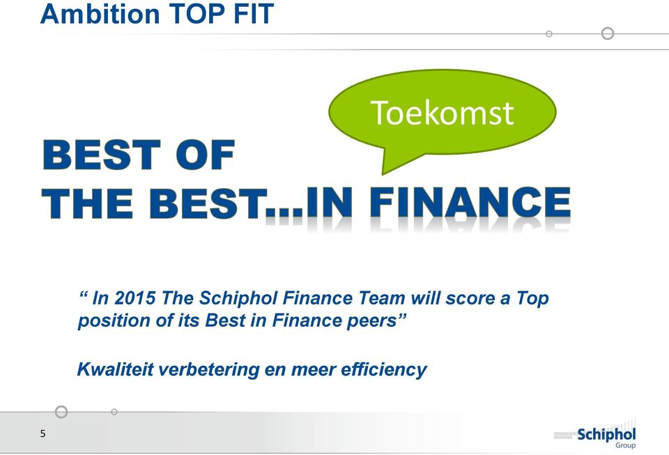 Top position of its Best in Finance