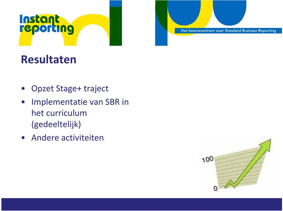 SBR in het curriculum
