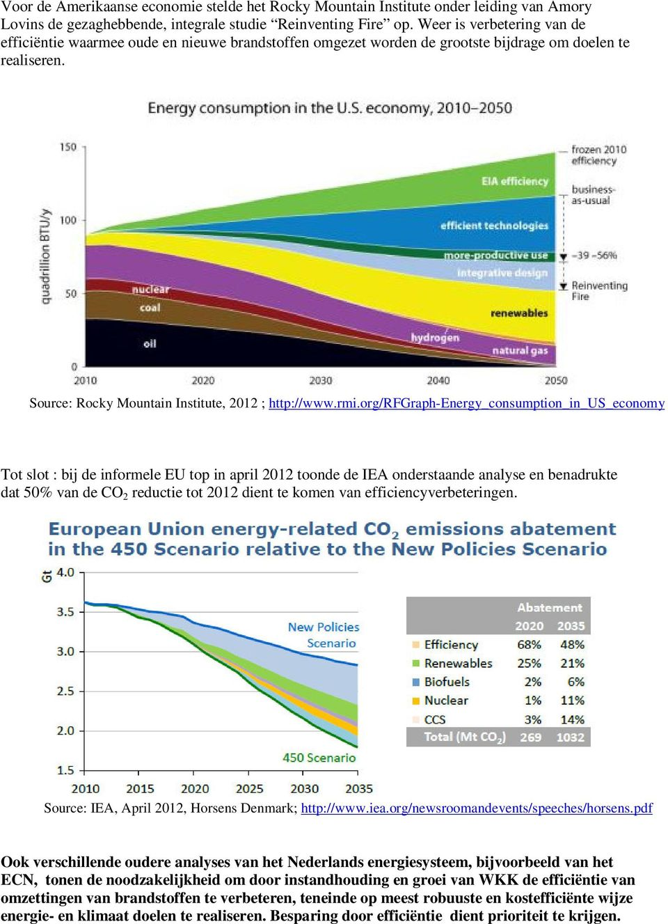org/rfgraph-energy_consumption_in_us_economy Tot slot : bij de informele EU top in april 2012 toonde de IEA onderstaande analyse en benadrukte dat 50% van de CO 2 reductie tot 2012 dient te komen van