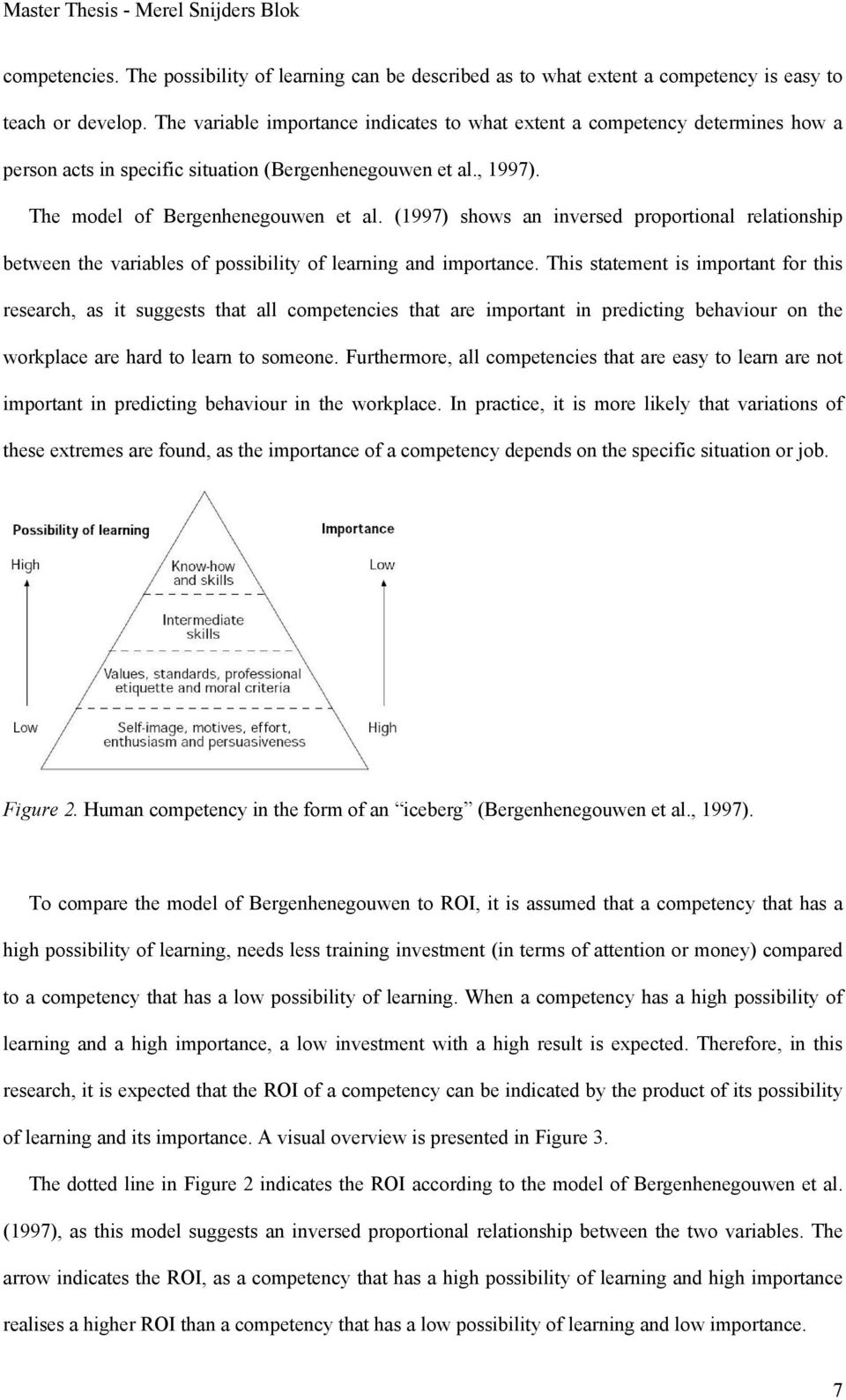 (1997) shows an inversed proportional relationship between the variables of possibility of learning and importance.