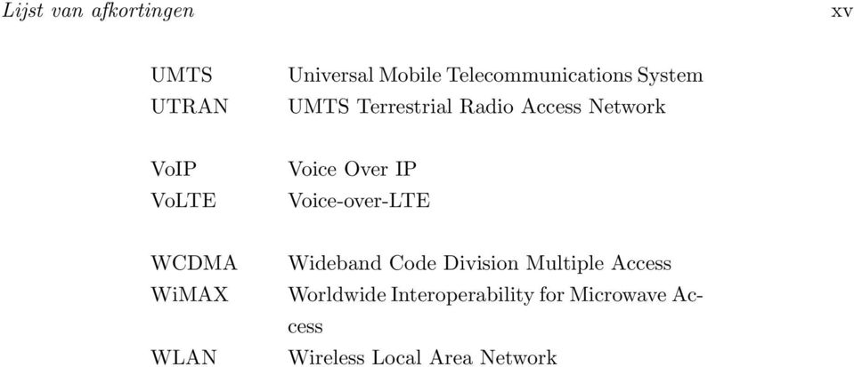 Voice-over-LTE WCDMA WiMAX WLAN Wideband Code Division Multiple Access