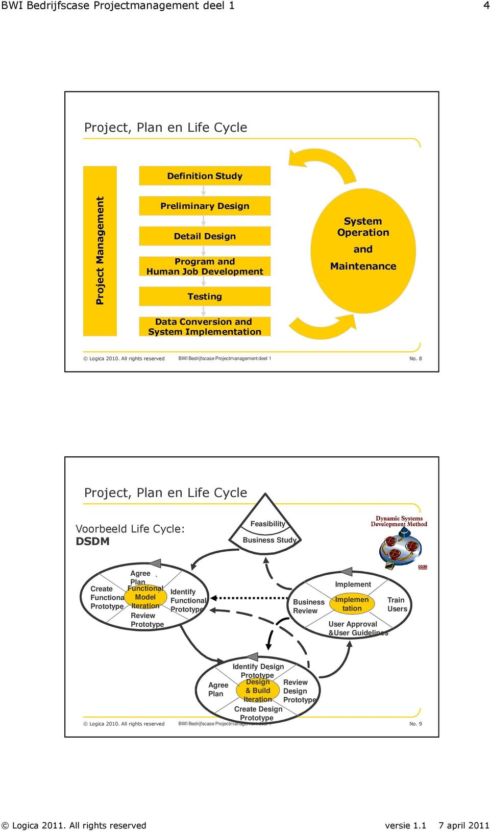 8 Project, Plan en Life Cycle Voorbeeld Life Cycle: DSDM Feasibility Business Study Agree Plan Create Functional Functional Model Prototype Iteration