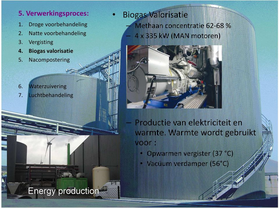 Nacompostering Methaan concentratie 62-68 % 4 x 335 kw (MAN motoren) 6. Waterzuivering 7.