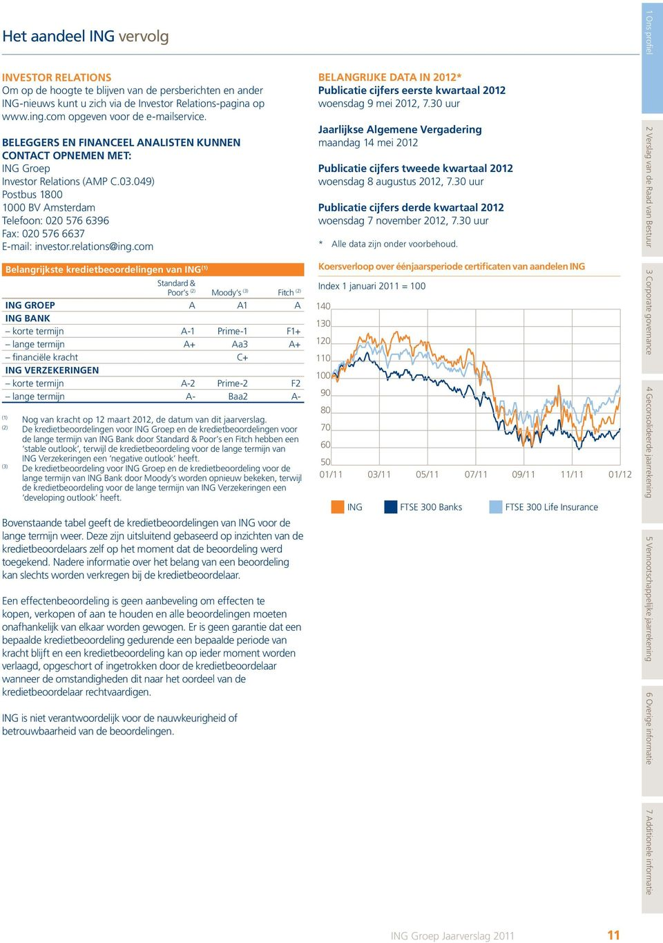 049) Postbus 1800 1000 BV Amsterdam Telefoon: 020 576 6396 Fax: 020 576 6637 E-mail: investor.relations@ing.
