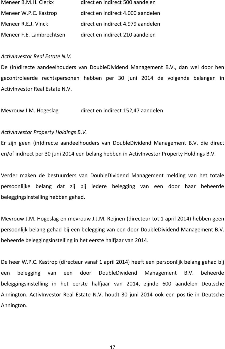 V. Mevrouw J.M. Hogeslag direct en indirect 152,47 aandelen ActivInvestor Property Holdings B.V. Er zijn geen (in)directe aandeelhouders van DoubleDividend Management B.V. die direct en/of indirect per 30 juni 2014 een belang hebben in ActivInvestor Property Holdings B.