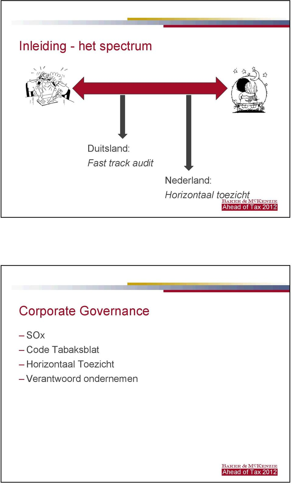3 3 Corporate Governance SOx Code