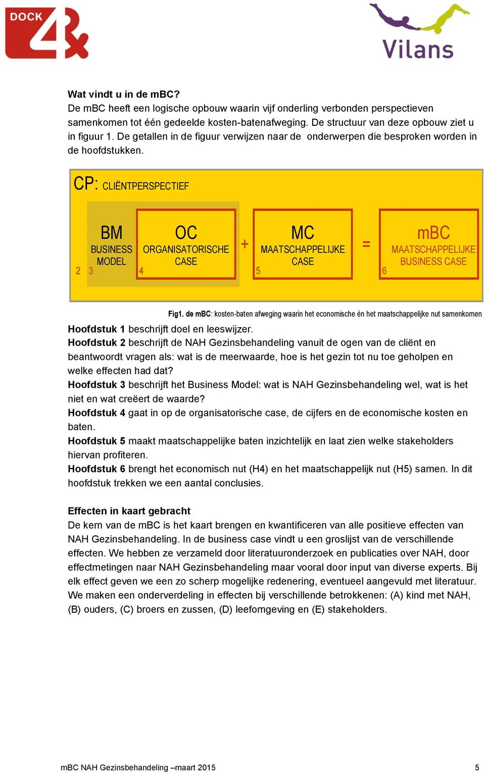 CP: CLIËNTPERSPECTIEF BM BUSINESS MODEL OC ORGANISATORISCHE CASE MC + = MAATSCHAPPELIJKE CASE 2 3 4 5 6 mbc MAATSCHAPPELIJKE BUSINESS CASE Fig1.