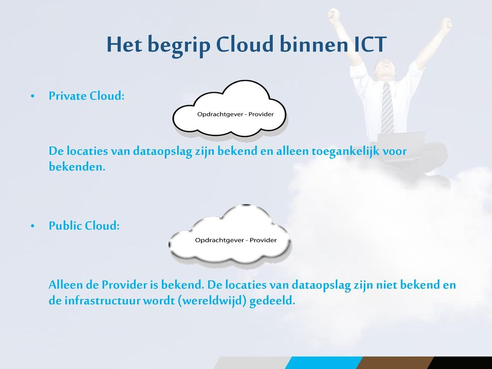 Public Cloud: Alleen de Provider is bekend.