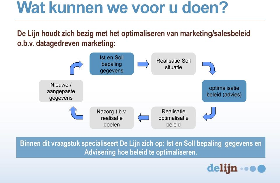 n marketing/salesbeleid o.b.v.