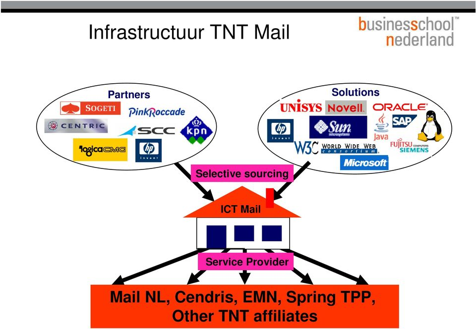 Mail Service Provider Mail NL,