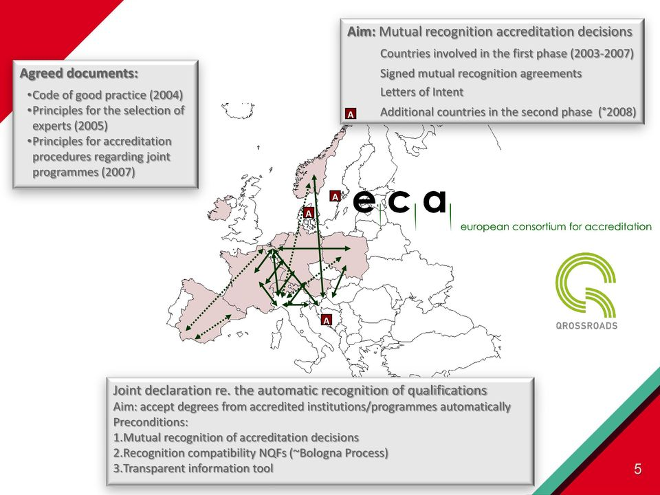 Additional countries in the second phase ( 2008) A A A Joint declaration re.