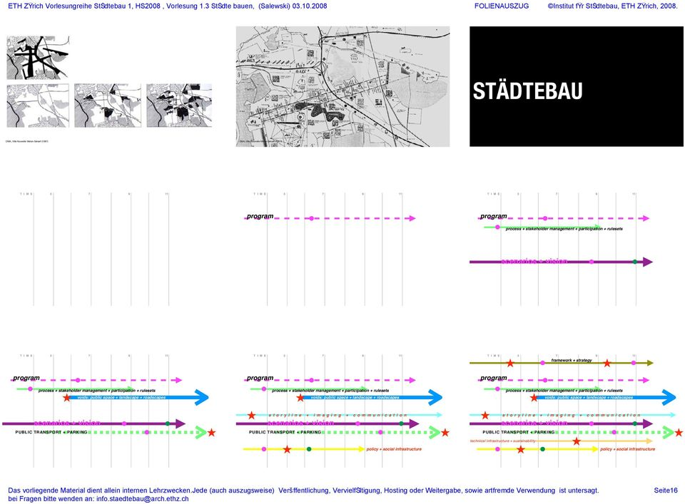 TRANSPORT + PARKING storyline + imaging + communication PUBLIC TRANSPORT + PARKING storyline + imaging + communication PUBLIC