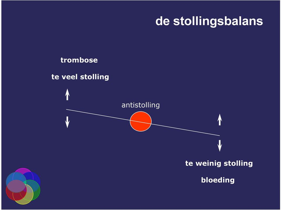 stolling antistolling