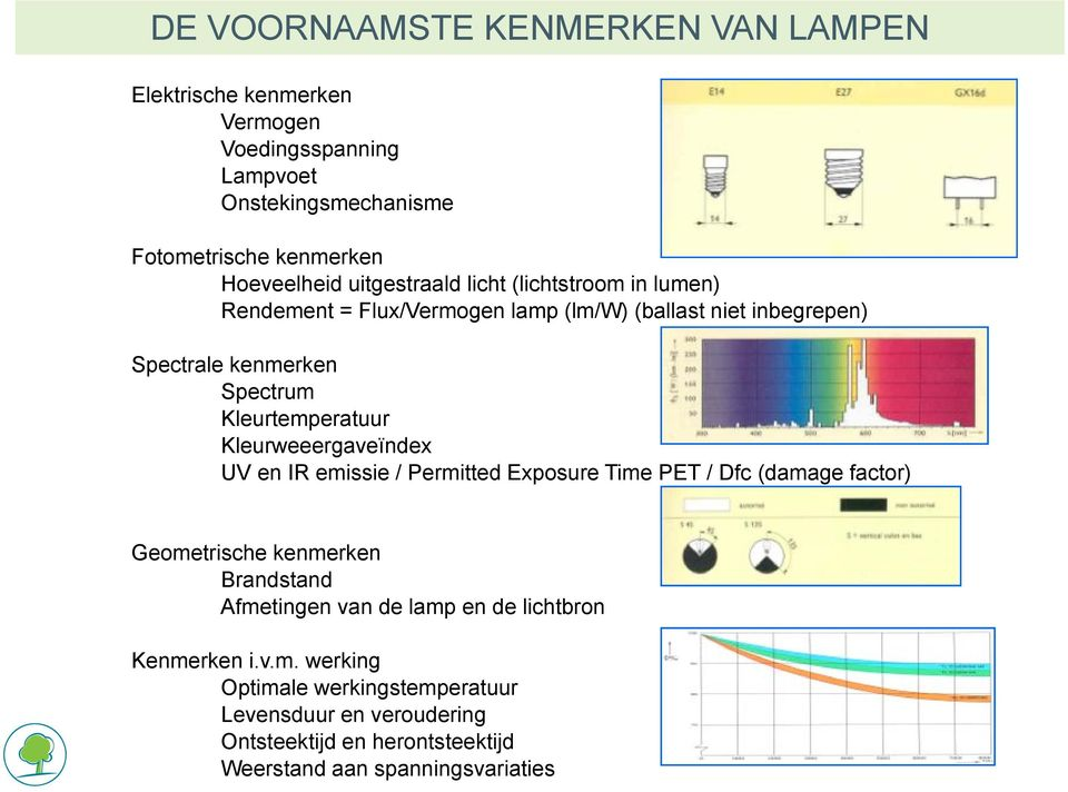 Kleurweeergaveïndex UV en IR emissie / Permitted Exposure Time PET / Dfc (damage factor) Geometrische kenmerken Brandstand Afmetingen van de lamp en de