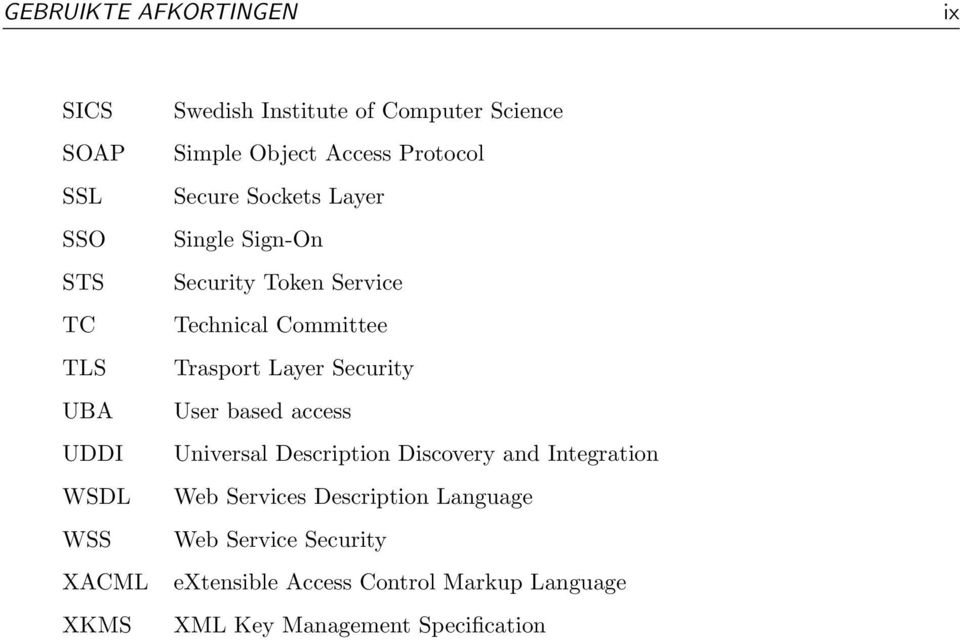 Committee Trasport Layer Security User based access Universal Description Discovery and Integration Web Services