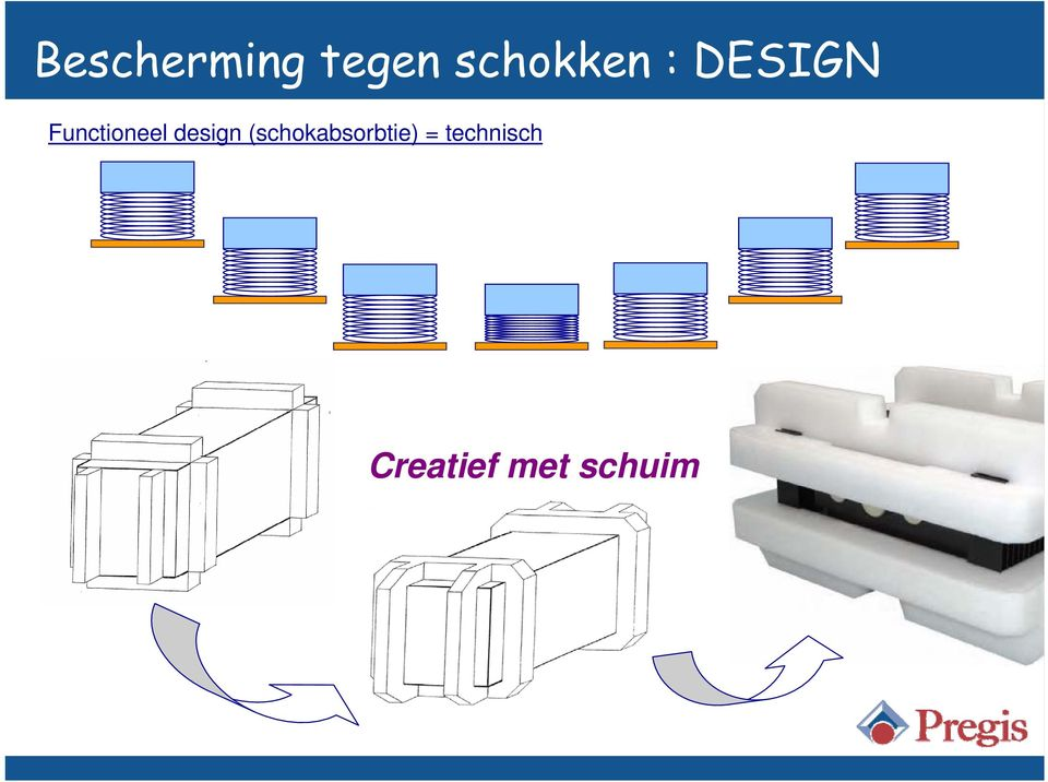 Functioneel design