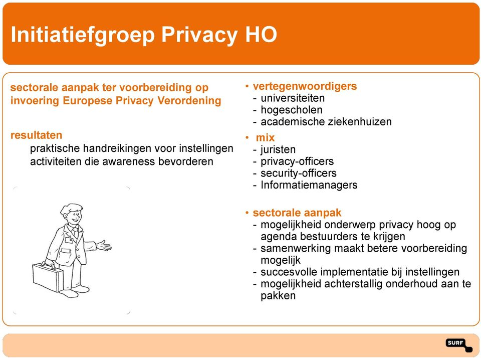 privacy-officers - security-officers - Informatiemanagers sectorale aanpak - mogelijkheid onderwerp privacy hoog op agenda bestuurders te krijgen