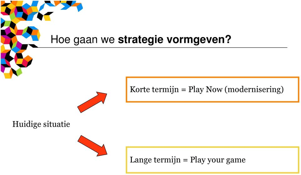 Korte termijn = Play Now