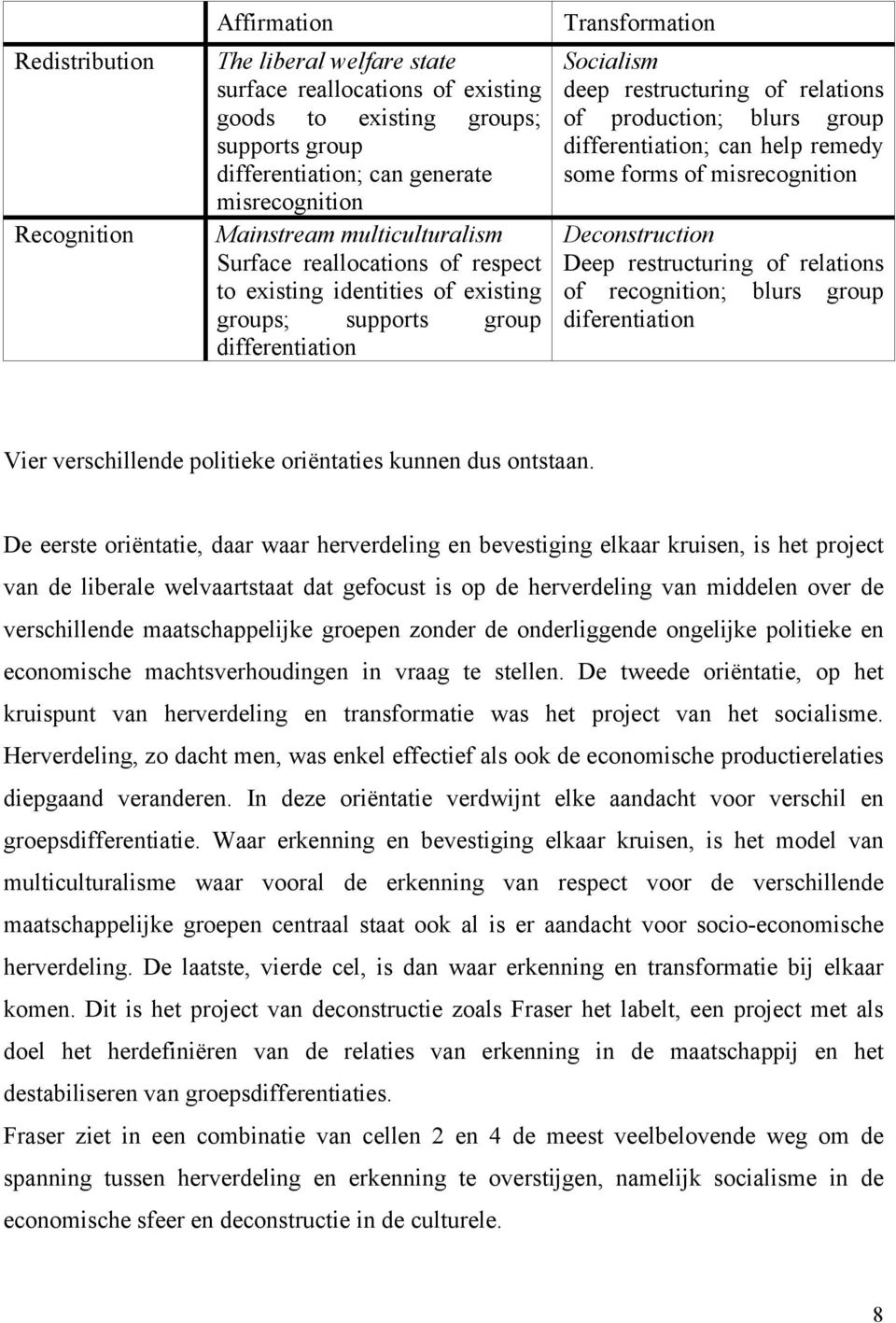 blurs group differentiation; can help remedy some forms of misrecognition Deconstruction Deep restructuring of relations of recognition; blurs group diferentiation Vier verschillende politieke