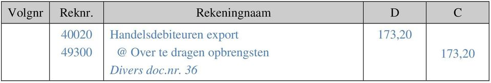 Handelsdebiteuren export @ Over