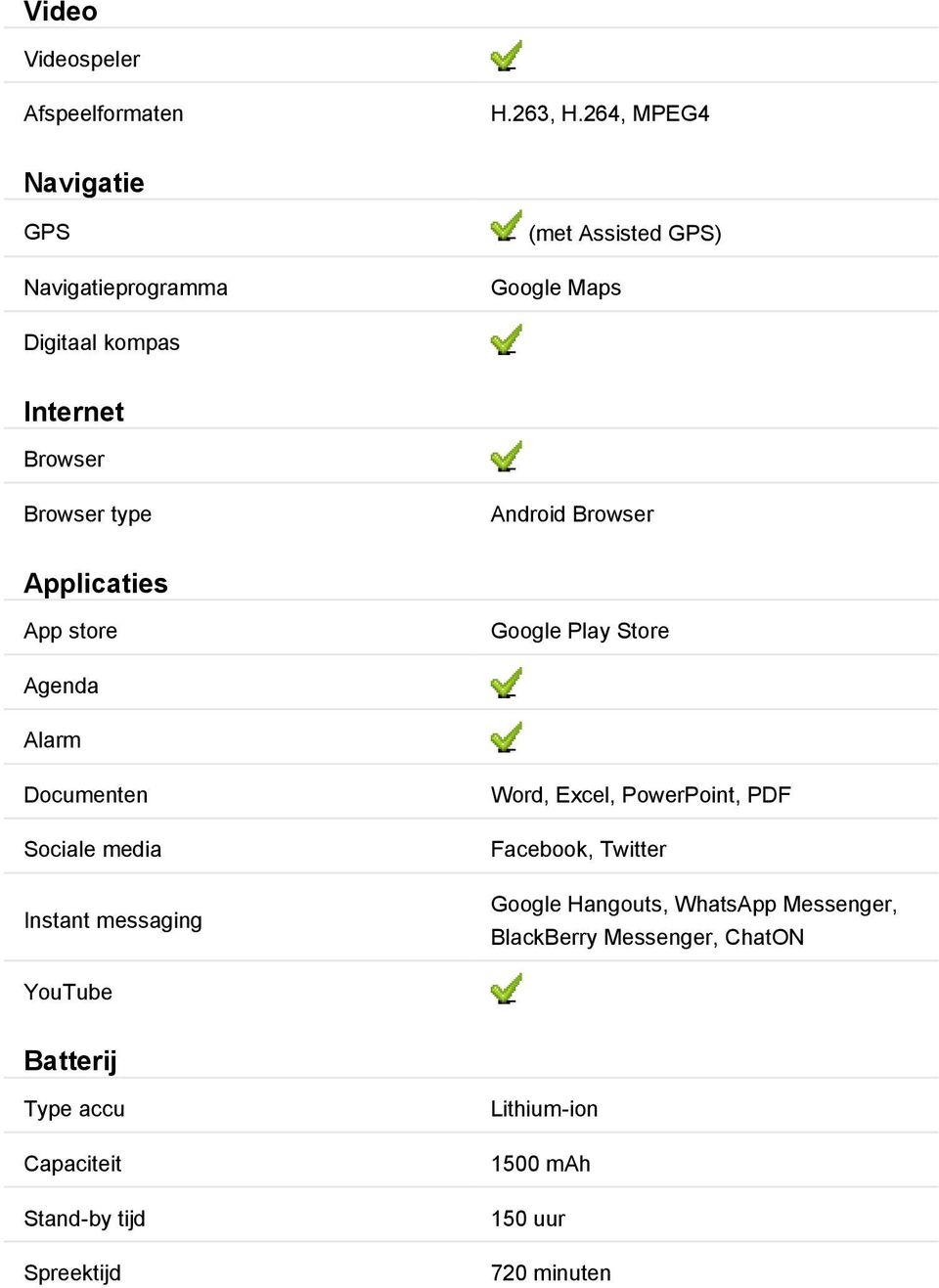 Android Browser Applicaties App store Google Play Store Agenda Alarm Documenten Sociale media Instant messaging Word,