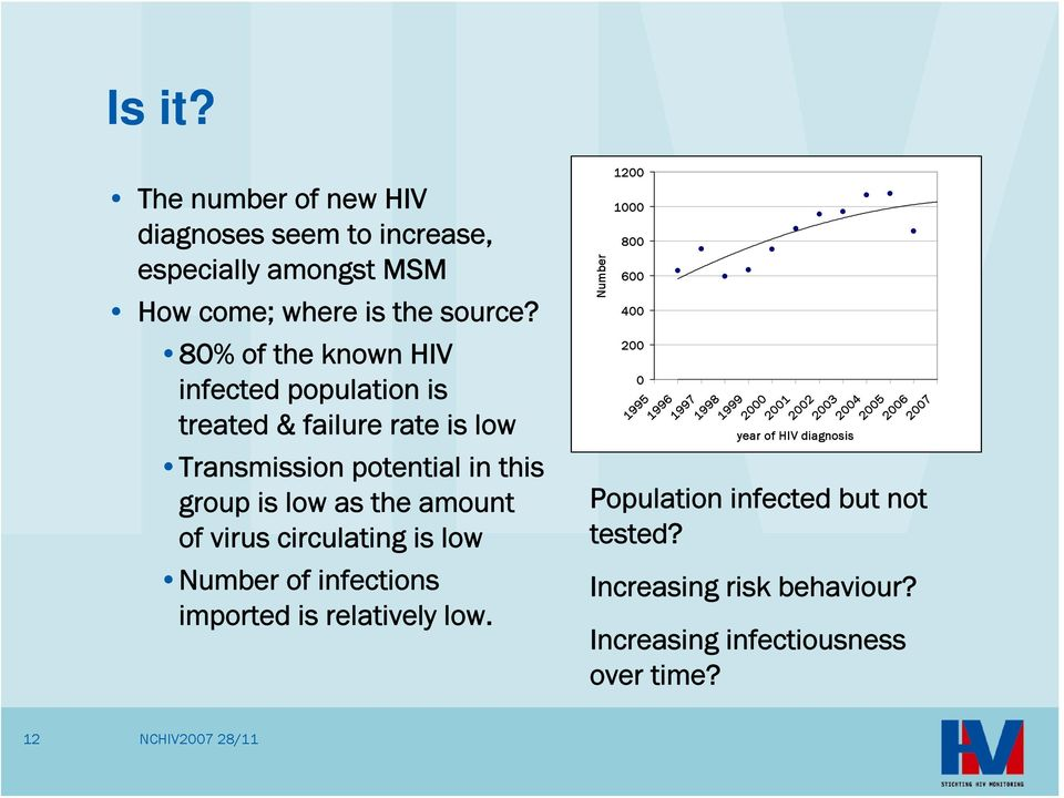amount of virus circulating is low Number of infections imported is relatively low.
