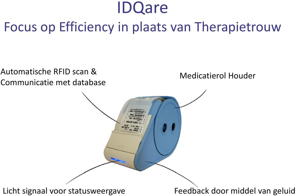 Communicatie met database Medicatierol Houder