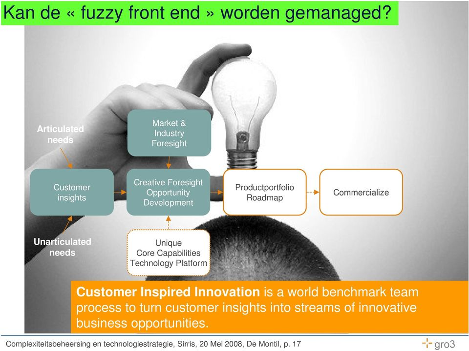 Productportfolio Roadmap Commercialize Unarticulated needs Unique Core Capabilities Technology Platform Customer