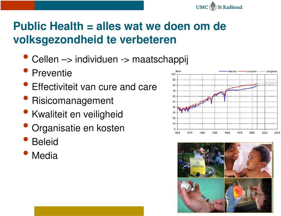 Preventie Effectiviteit van cure and care