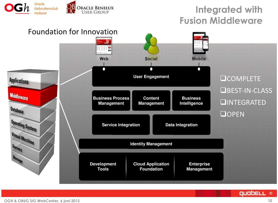 Intelligence BEST-IN-CLASS INTEGRATED OPEN Service Integration Data Integration