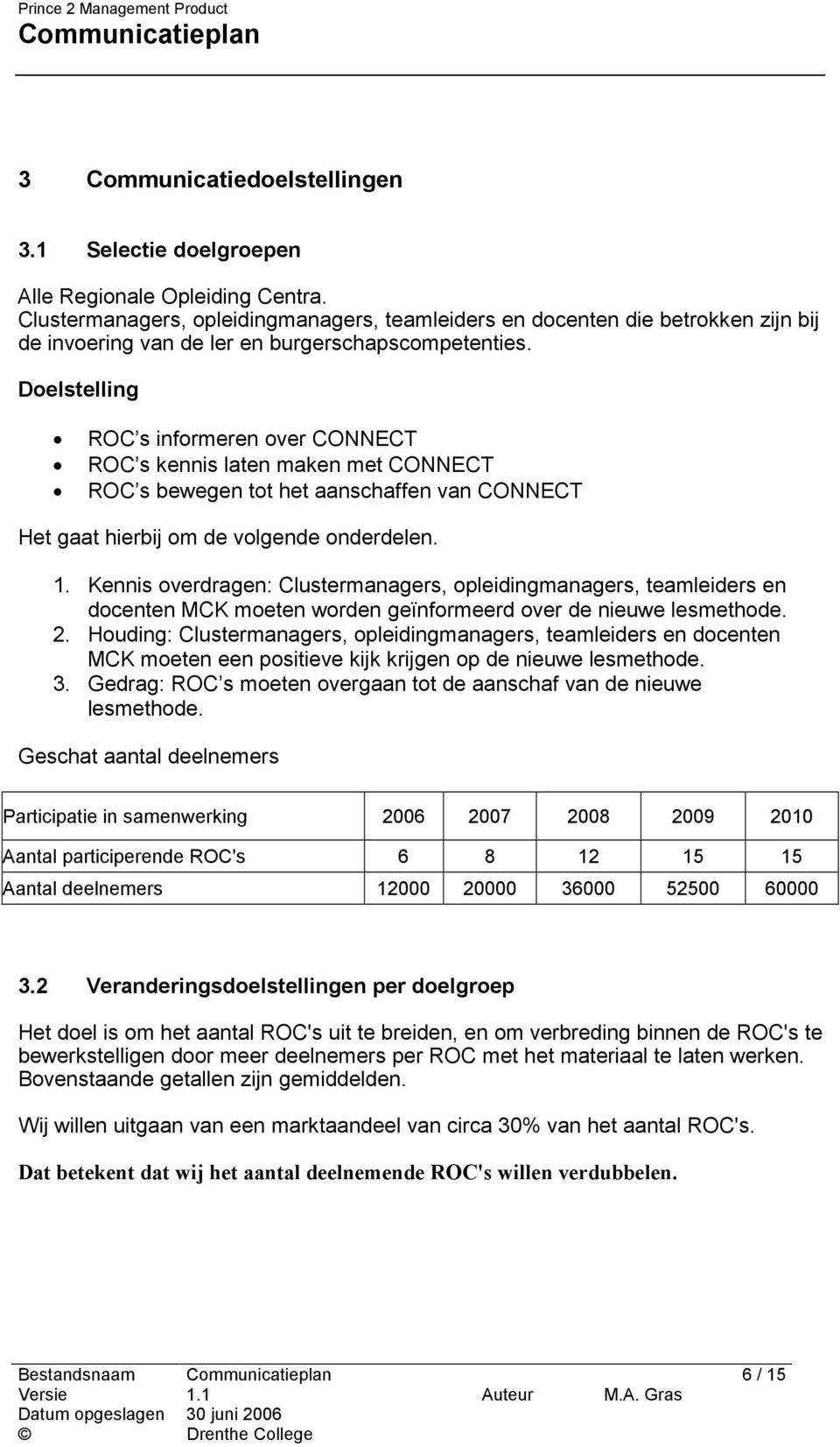 Doelstelling ROC s informeren over CONNECT ROC s kennis laten maken met CONNECT ROC s bewegen tot het aanschaffen van CONNECT Het gaat hierbij om de volgende onderdelen. 1.