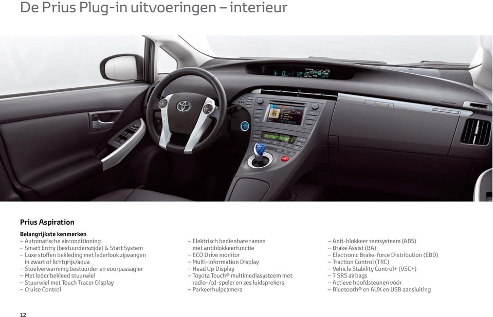 antiblokkeerfunctie ECO Drive monitor Multi-Information Display Head Up Display Toyota Touch multimediasysteem met radio-/cd-speler en zes luidsprekers Parkeerhulpcamera Anti-blokkeer remsysteem