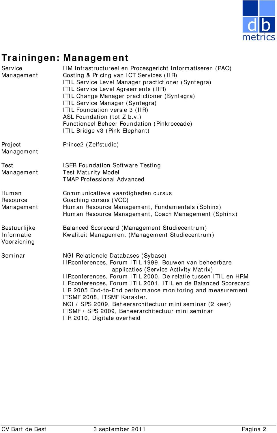 ce Manager (Syntegra) ITIL Foundation ve