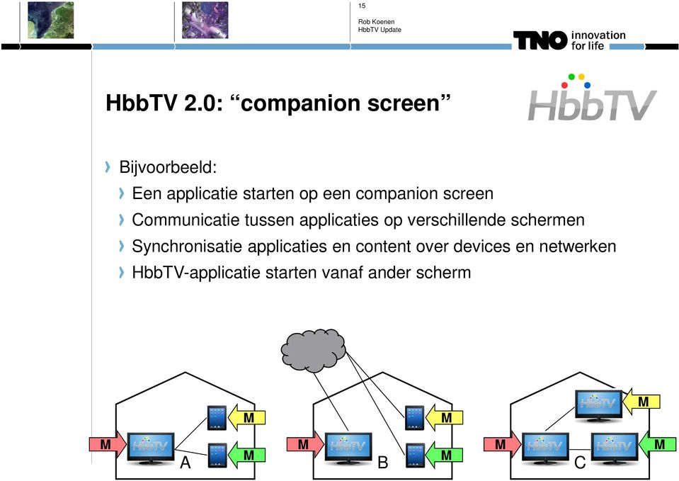 companion screen Communicatie tussen applicaties op verschillende