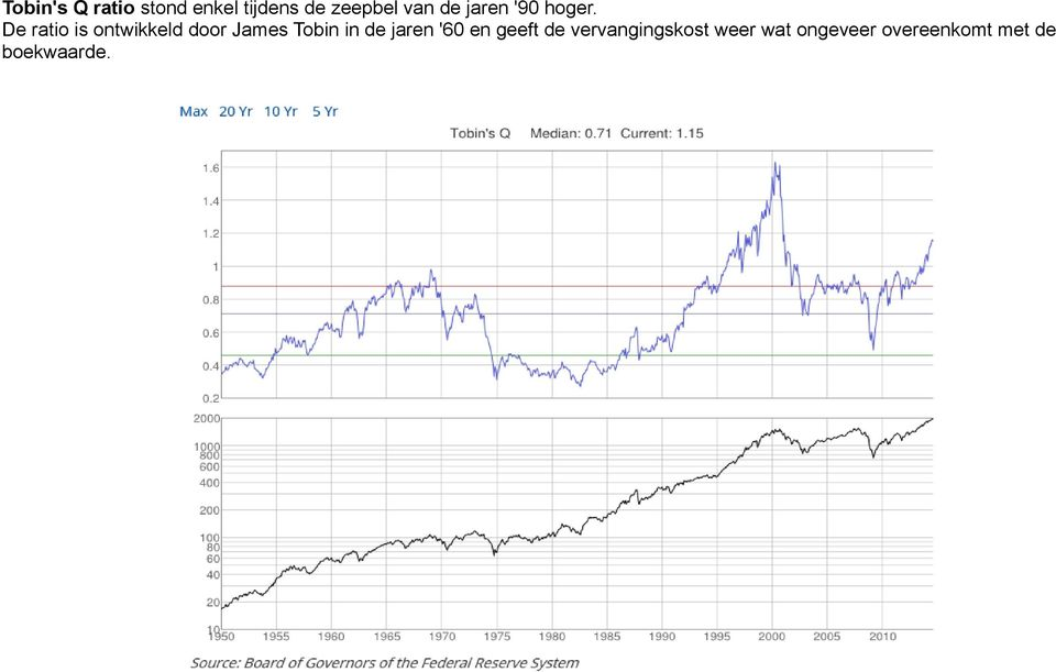 De ratio is ontwikkeld door James Tobin in de